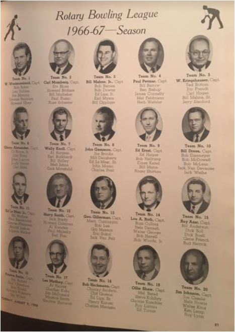 1966-67 Bowling Teams