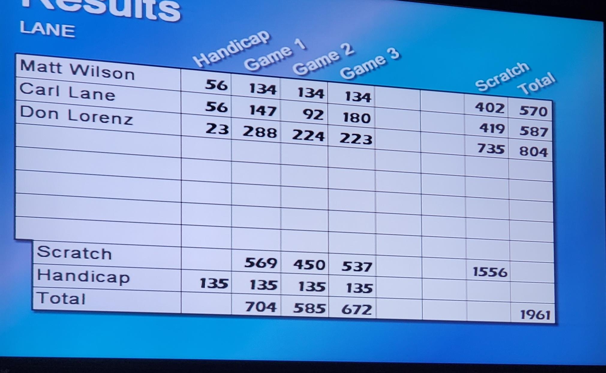Don Lorenz Bowling Scores 12-7-20